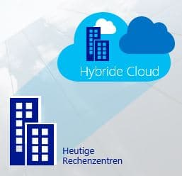 Hybrid Cloud Hamburg