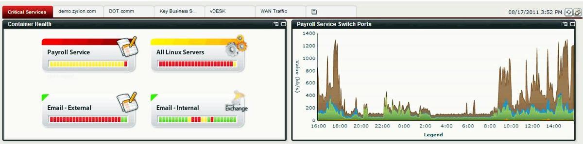 Monitoring Server und Clients Übersicht Portal