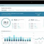 Produktivitätssteigerung durch Einsatz von Microsoft Workplace Analytics